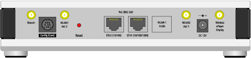 Abbildung Rückseite LANCOM L-322E Wireless